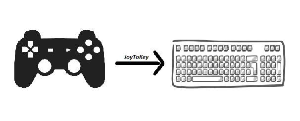Stick USB Untuk Main Mobile Legends di Komputer atau PC dengan Nox Player