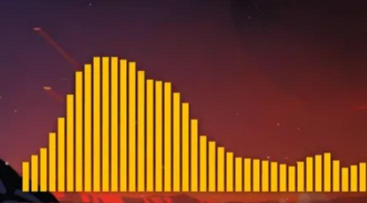 Cara Membuat Audio Spectrum Dengan Mudah